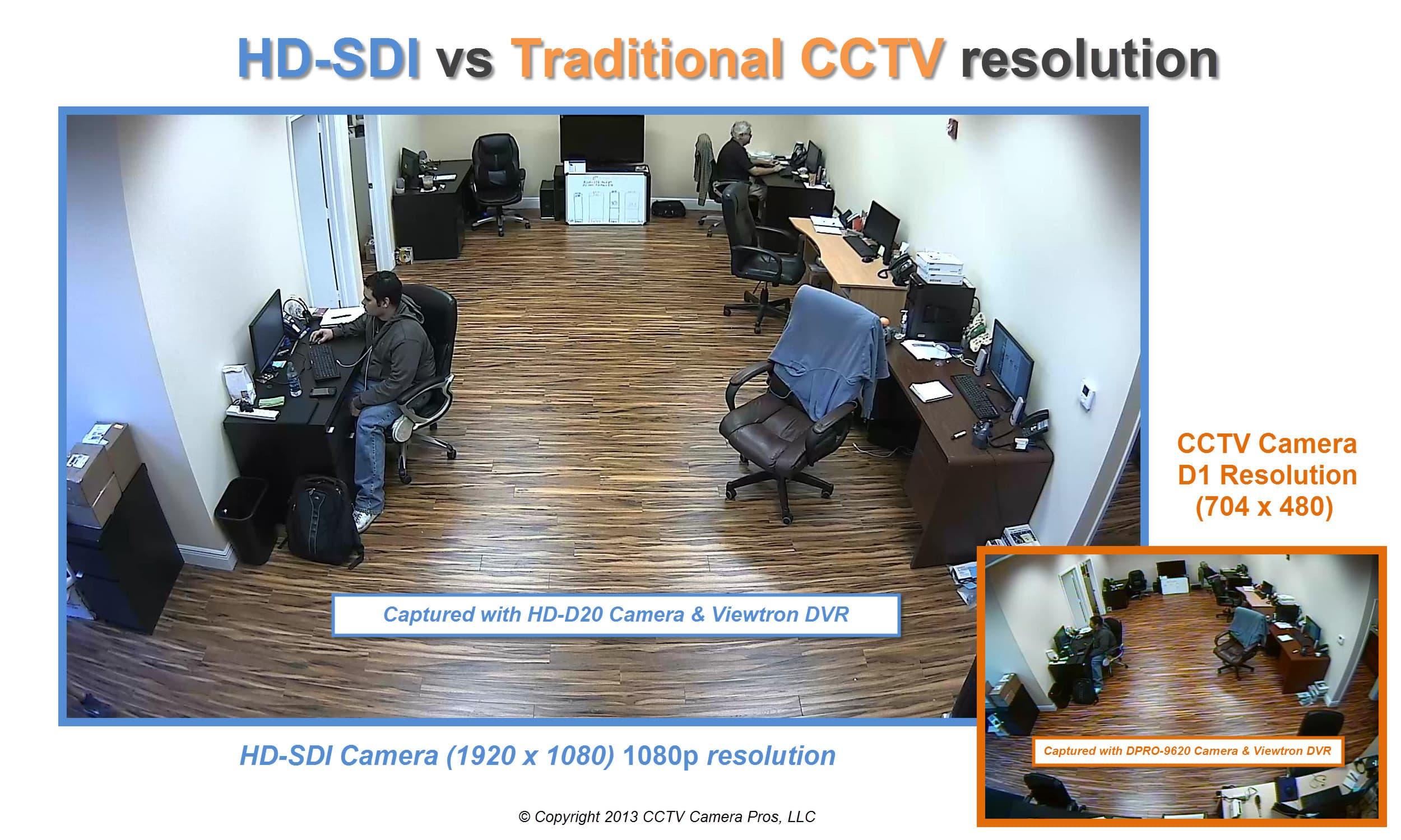 DV-HD8934 купольная HD-SDI антивандальная проводная 3-х мегапиксельная камера