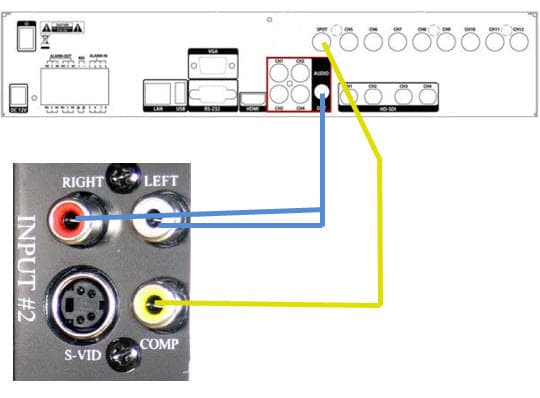 audio surveillance cctv dvr setup how to setup audio surveillance from a cctv dvr to tv monitor how to wire a cctv camera wiring diagram at gsmx.co