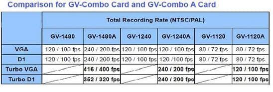 Comparison_Combo_vs_ComboA.jpg