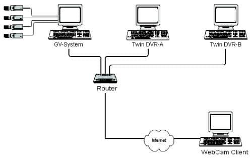 surveillance system  security cameras  and cctv equipment articles  u0026 videos