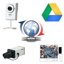 IP Camera Cloud Software