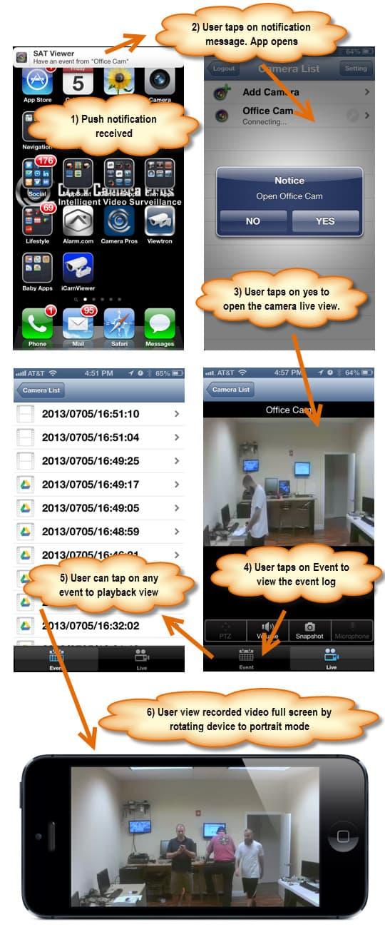 IP Camera Push Video App