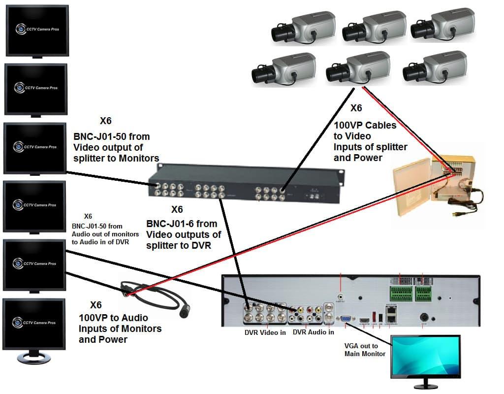 surveillance camera system for university medical training