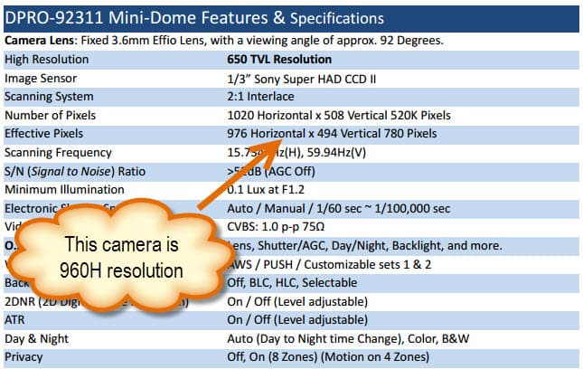 960H CCTV camera