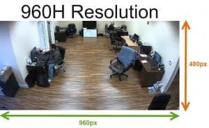 960H Resolution