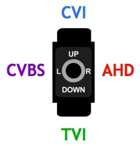 AHD HD-TVI HD-CVI Analog CCTV Video Selector