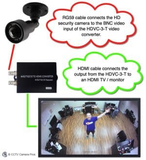 How-to Connect a BNC Security Camera to HDMI Monitor