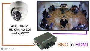 BNC to HDMI