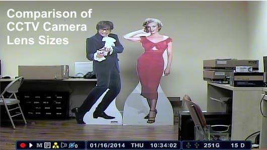 CCTV Camera Lens Comparison