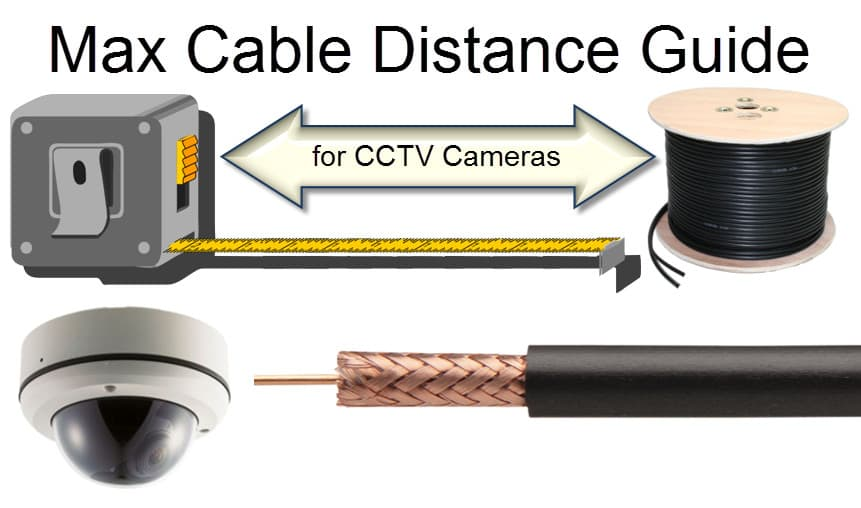 CCTV Camera Video Cable Max Length