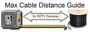 CCTV Camera Video Max Cable Distance