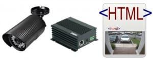 Embed CCTV Camera Video Web Page