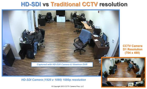 HD-SDI vs Analog CCTV Camera