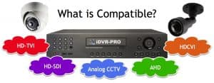HD security camera compatible with DVR