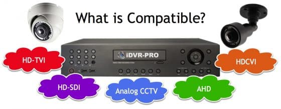 Which HD Security Cameras are Compatible with My DVR Surveillance System?