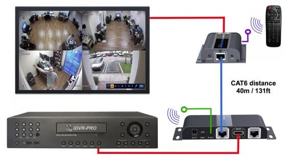 HDMI Over Cat6 Supports Viewing Security Cameras and Controlling DVRs from Multiple TVs