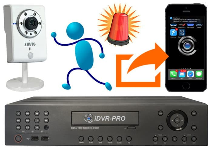 IP Camera CCTV DVR Mobile Push Messages