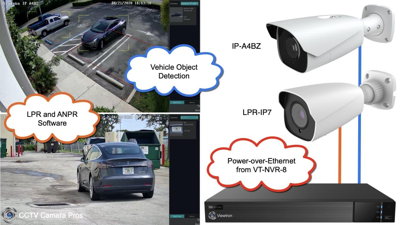 LPR ANPR camera system