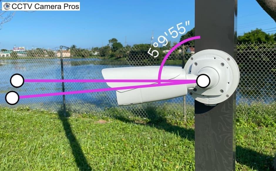 LPR camera installation angle
