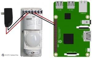 Raspberry Pi PIR Motion Sensor Alarm