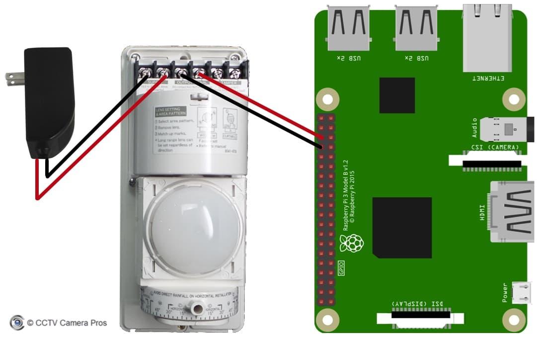 Tesla API Security Alarm System with Raspberry Pi