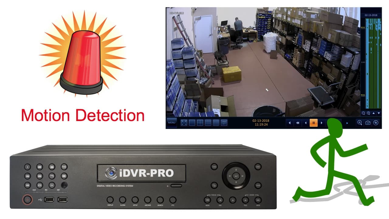 Surveillance DVR Security Camera Recording Setup