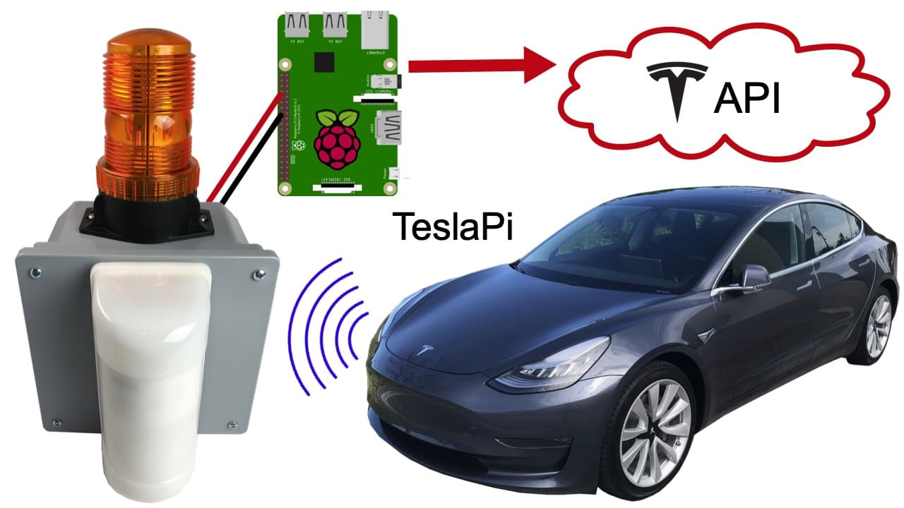 Tesla API Security Alarm Project with Raspberry Pi