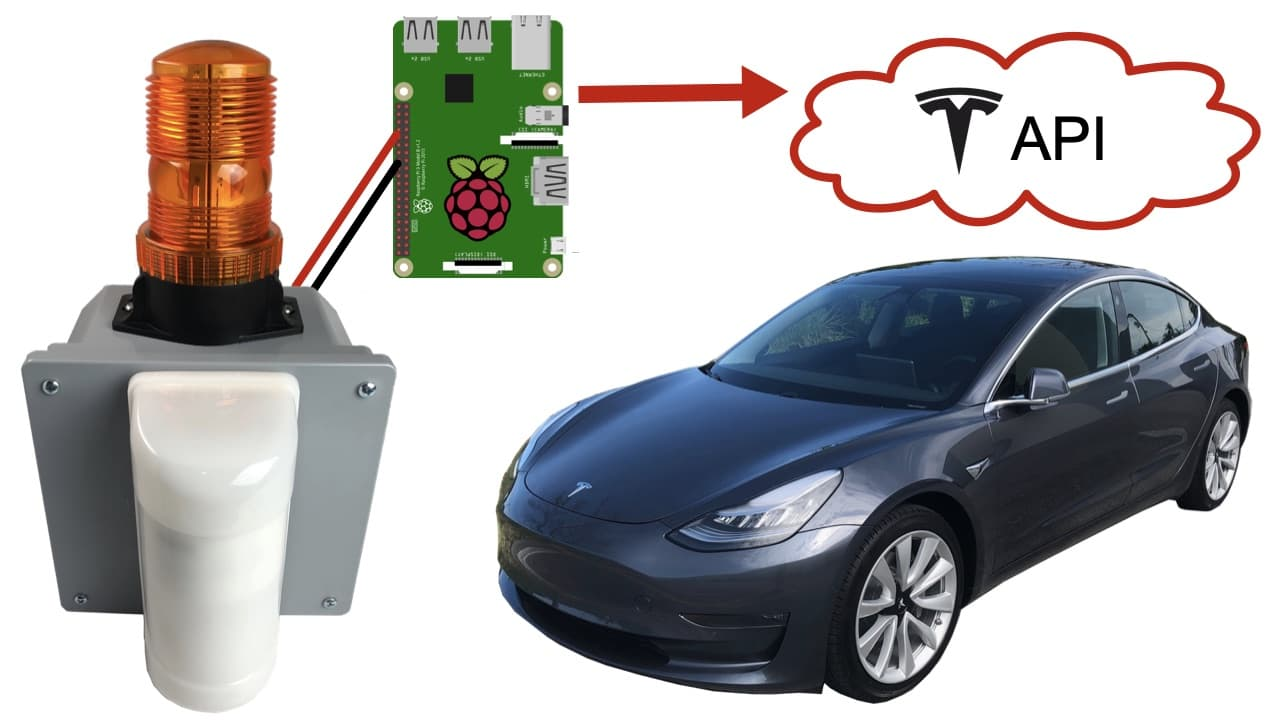 Tesla API Security Alarm