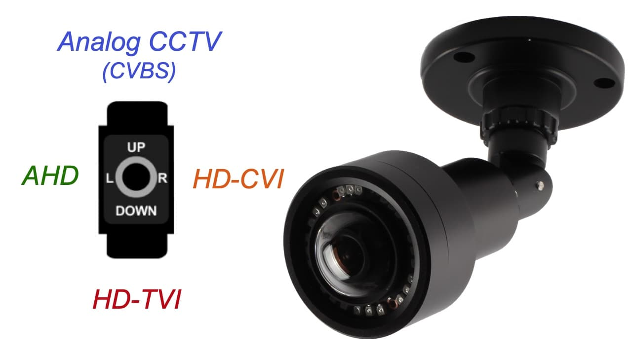 bnc security camera