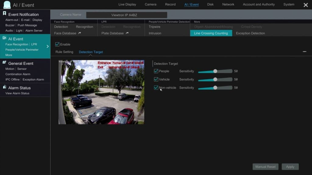 car people detection camera