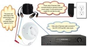 CCTV camera installation wiring diagram
