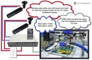 cctv color quad processor