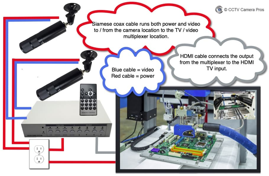 cctv color quad processor