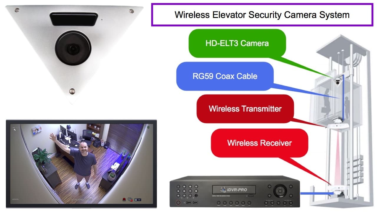 Elevator CCTV Security Camera System Installation