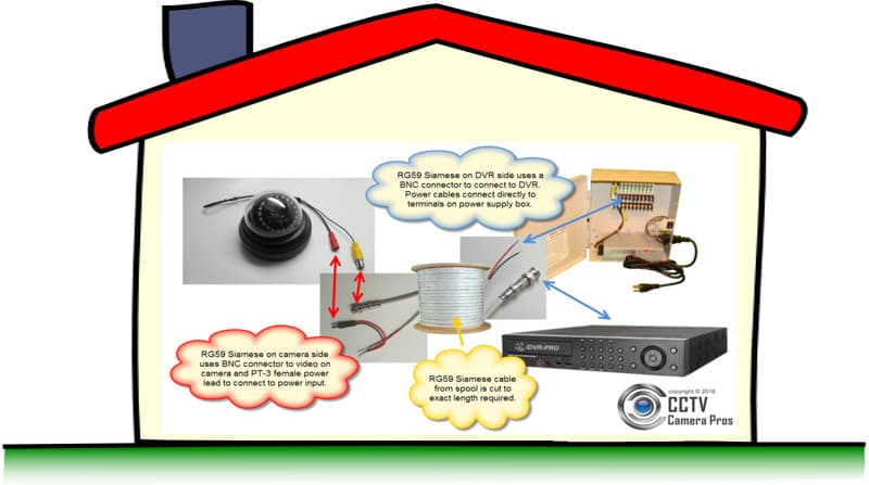 how to pre wire a house for security cameras rh videos cctvcamerapros com Security Camera Wire Color Diagram Security Camera Cable Connection