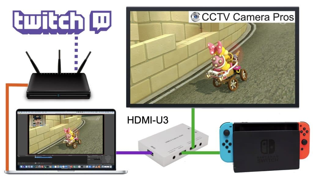 how-to stream nintendo switch