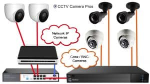 hybrid surveillance dvr with bnc coax and ip cameras
