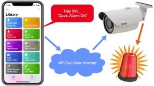 IP Camera alarm trigger with iOS shortcuts app