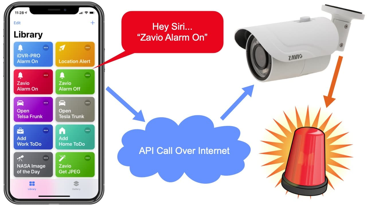 IP Camera Alarm Trigger with iOS Shortcuts App Siri Command