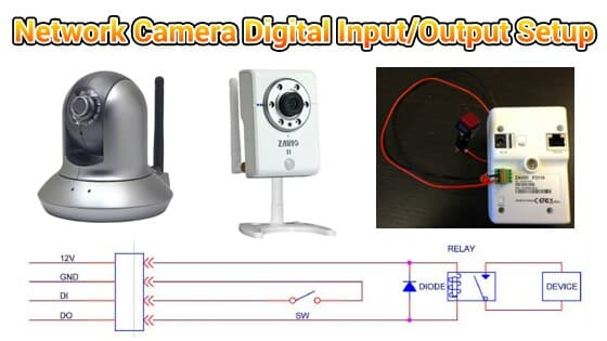 network IP camera digital io