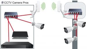 outdoor wireless camera system