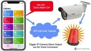 security camera alarm ios shortcuts app