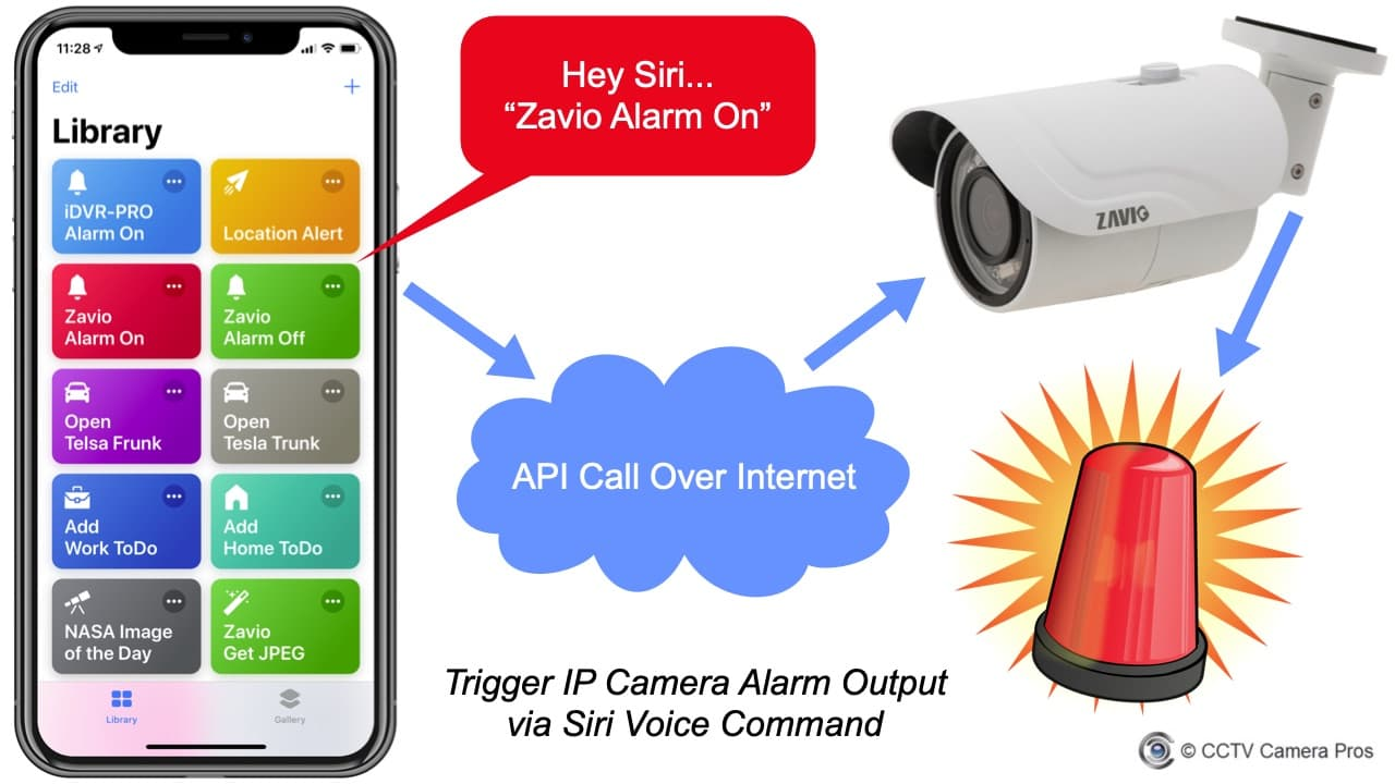 security camera alarm ios shortcuts app