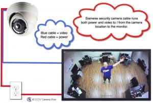 security camera and monitor