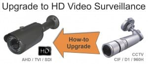 Upgrade CCTV System to HD Security Camera System