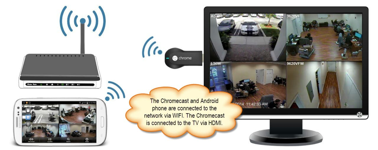 View Security Cameras on TV with Chromecast