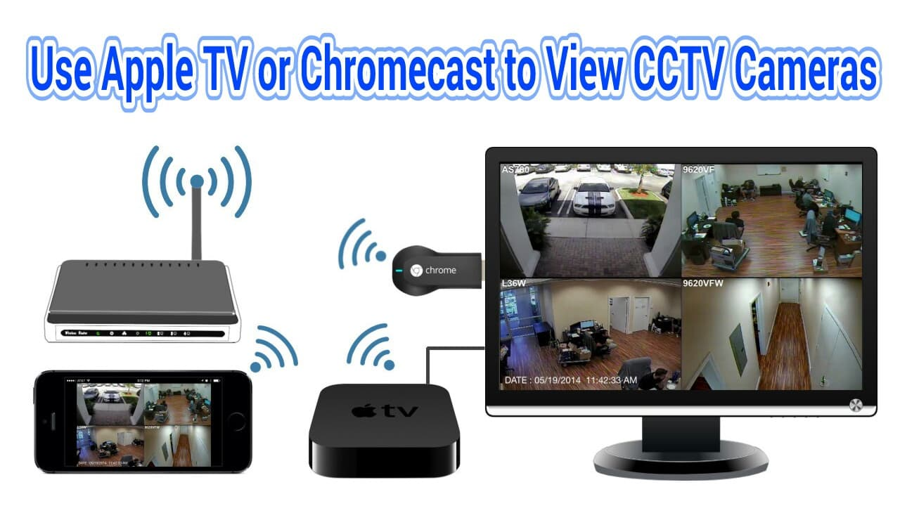 how to use apple tv or chromecast to view surveillance cameras security camera wiring schematics security camera wiring diagram type