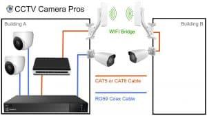 wireless CCTV camera DVR